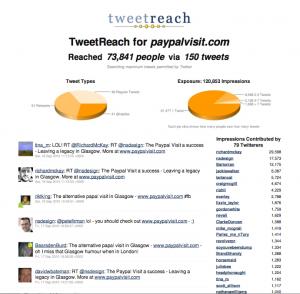 Tweet Reach Screen Shot: Paypalvisit.com